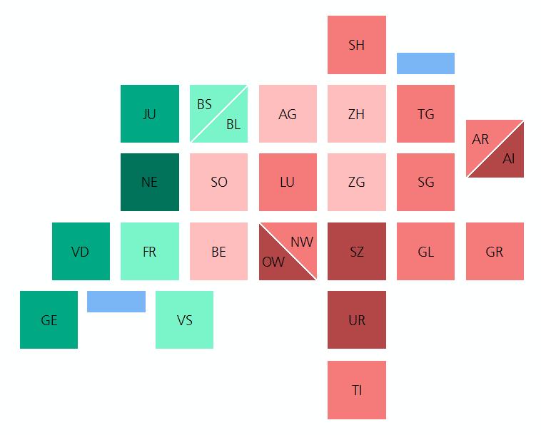 Beispieldarstellung: Ausgang der EWR-Abstimmung 1992